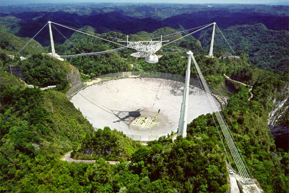 Visiting The World's Largest Radio Telescope