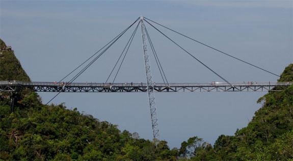sky bridge The Worlds Longest Pedestrian Bridge, Kind Of