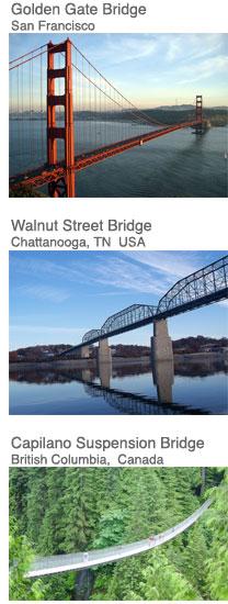 walking bridge The Worlds Longest Pedestrian Bridge, Kind Of