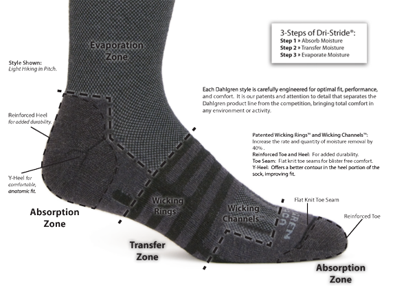 dri stride socks The Best Socks for Travel <br>(and the time between trips)