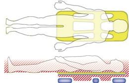 klymit inertia small pad s Klymit Inertia Sleeping Pads