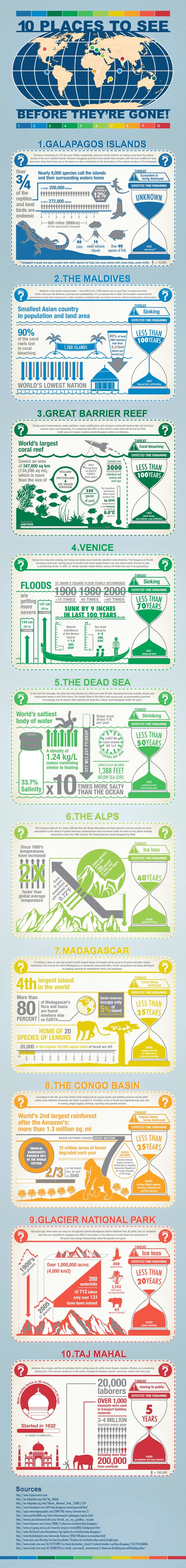 10 places travel infographic 1 Infographic: 10 Places To See Before Theyre Gone