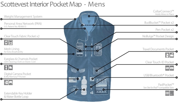 mens interior scottevest travel vest Scottevest Designs the Ultimate, Pocket full Travel Vest