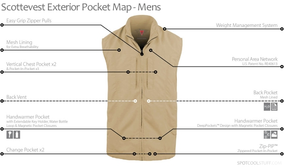 travel vest review mens exterior Scottevest Designs the Ultimate, Pocket full Travel Vest