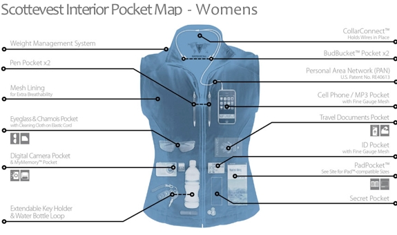 travel vest review womens interior Scottevest Designs the Ultimate, Pocket full Travel Vest