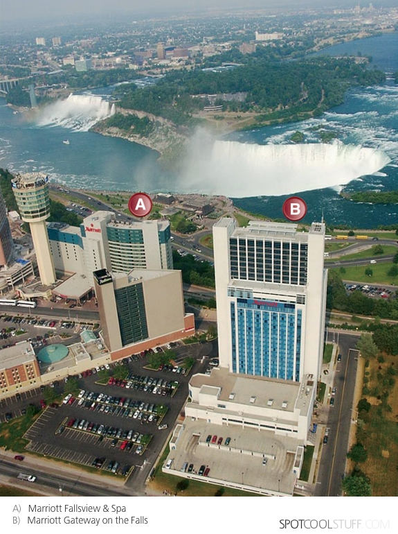 marriott fallsview gateway comparison The Best View of Niagara Falls from a Hotel Room