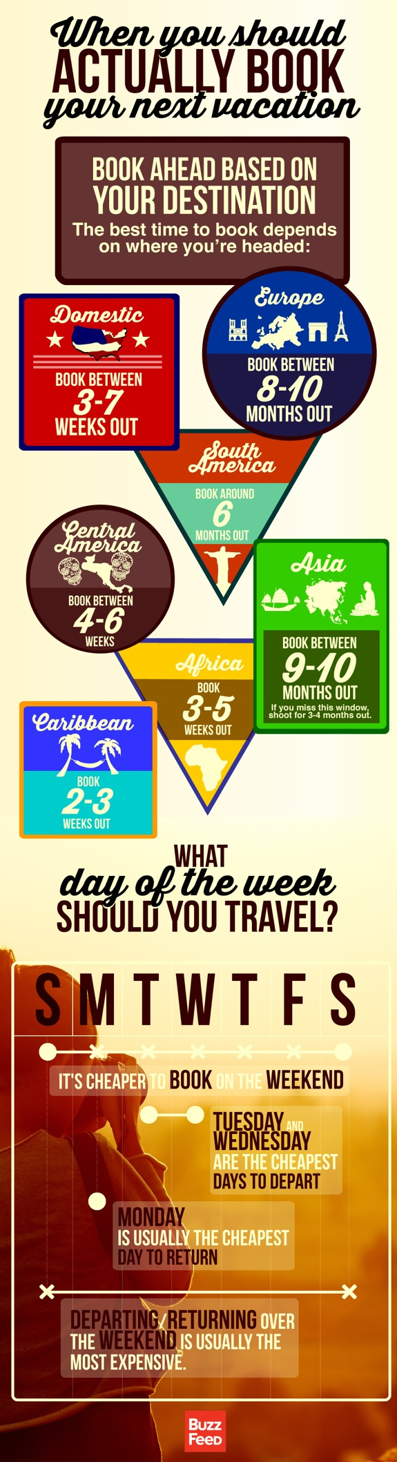 when to book vacation infographic 1 Infographic: When You Should Book Your Next Vacation