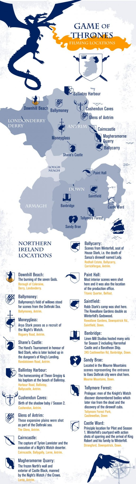 northern ireland game of thrones infographic 575x2042 Travel to Game of Thrones Filming Locations